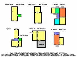 Massimo (Palermo) Vendita Appartamento